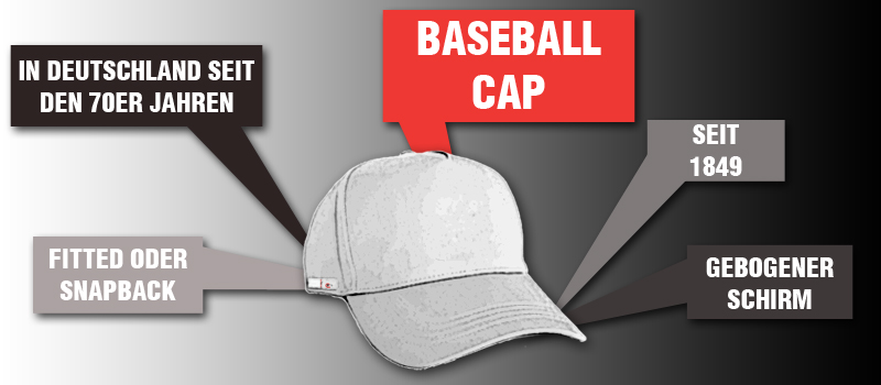Baseball Caps Logo